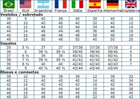 Tabela de Medidas e Tamanhos de Roupas (2/2)